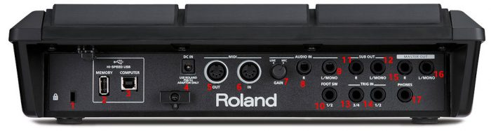 roland spd sx rear inputs