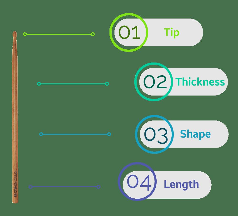 drumstick types
