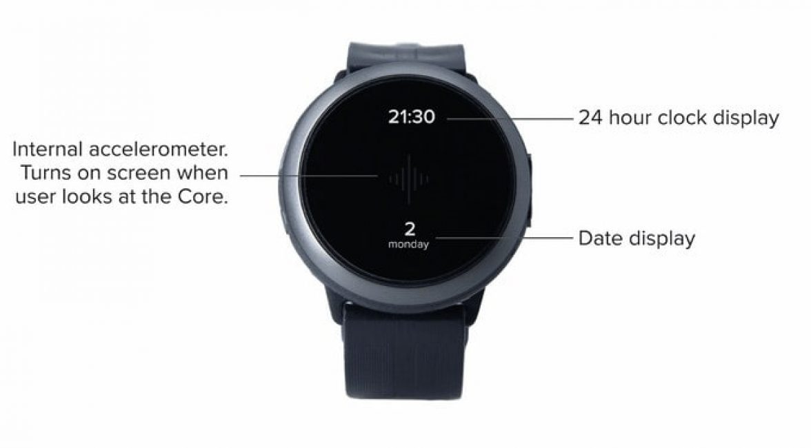 best metronome watch